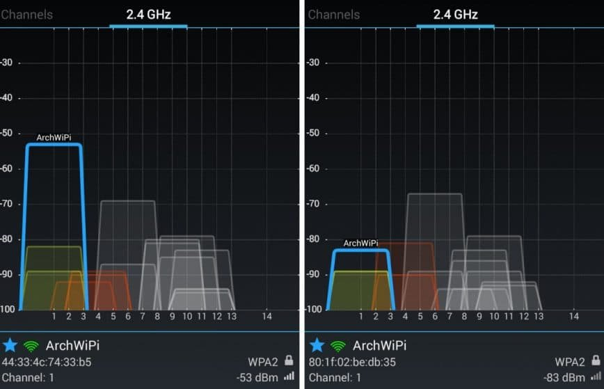 Arch-WiPi usb dongle signal strenght comparison
