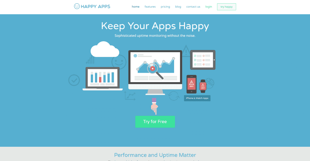 Uptime Monitoring Simplified Happy Apps