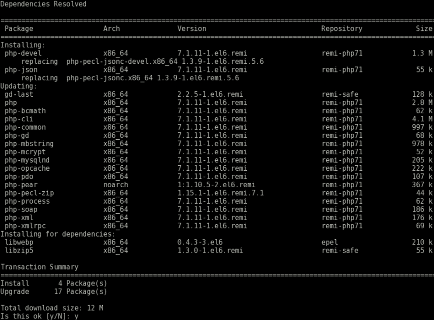 Centos Yum Slow Downloading Packages - goolm