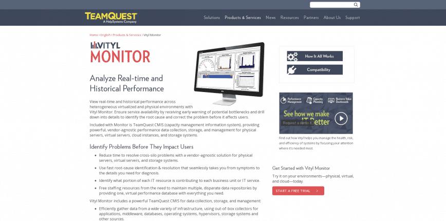 Vityl Monitor Performance Monitoring