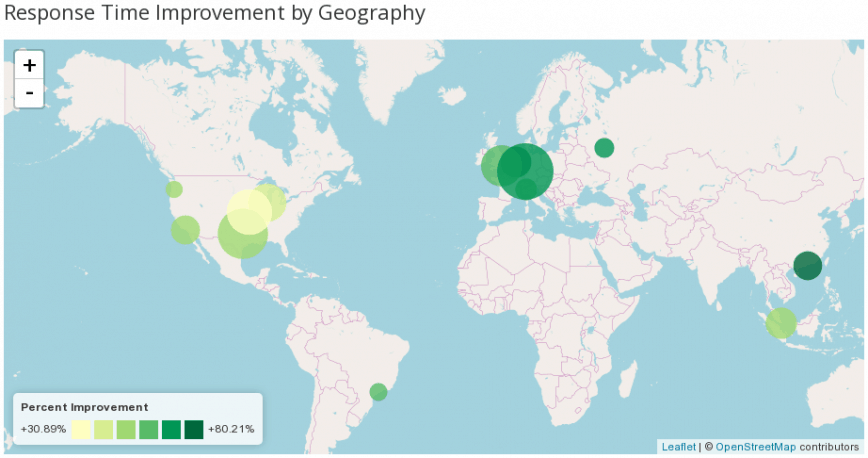 Cloudflare Argo response time by geography